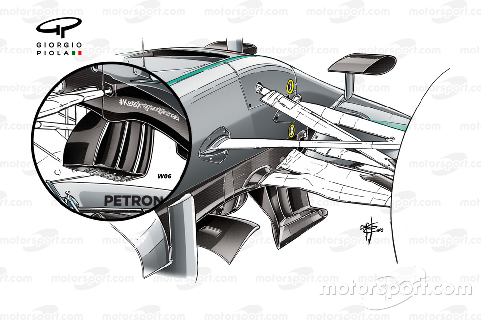 Mercedes AMG F1 W07 turning vanes