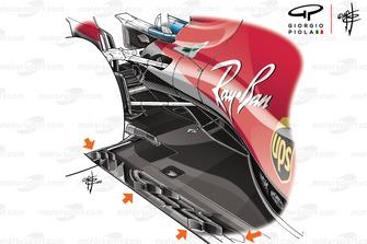 Plancher de la Ferrari SF71H, GP des États-Unis