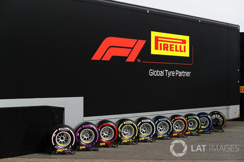 Jenis-jenis kompon Pirelli