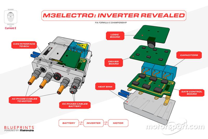 M3Electro inverter