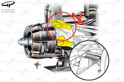 McLaren MP4/28 rear brake duct design