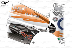 Force India VJM05 semi-coanda exhaust