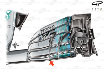 Mercedes W09 front wing