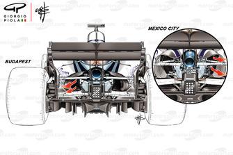 Охолодження Williams FW41 на ГП Угорщини та Мексики