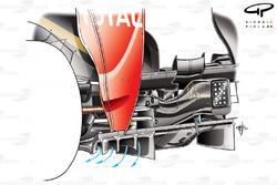 Lotus E20 new diffuser & rear wing endplates (blue arrows depict outwash)