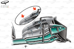 Mercedes W05 front wing, short chord upper flap for Monza inset