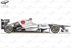DUPLICATE: Sauber C31 side view