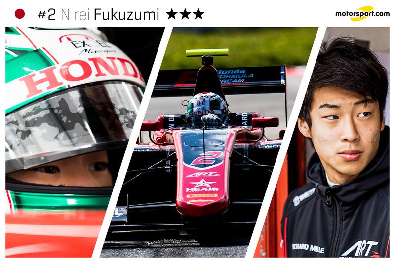 Nirei Fukuzumi - 20 ans