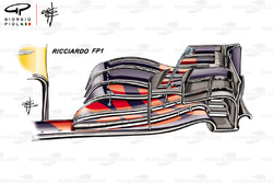 L'aileron avant de la Red Bull Racing RB14 de Daniel Ricciardo en essais libres