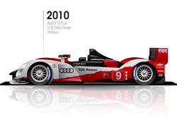 2010 Audi R15 Plus