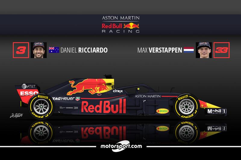 Daniel Ricciardo 3 Max Verstappen 14
