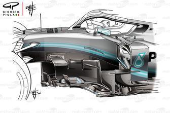 Anciennes dérives latérales de la Mercedes AMG F1 W10