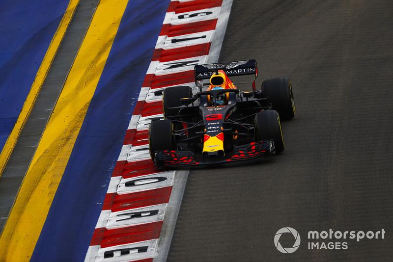 5 місце — Даніель Ріккардо, Red Bull. Умовний бал — 24,58
