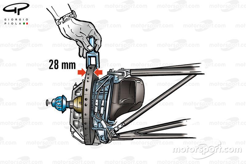 Largeur de disque de frein avant (28 mm)