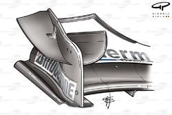 Minardi PS03 2003, piastra terminale dell'ala anteriore