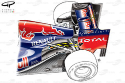Red Bull RB8 original exhaust solution exiting under upper wishbone, arrows depict predicted exhaust plume trajectory