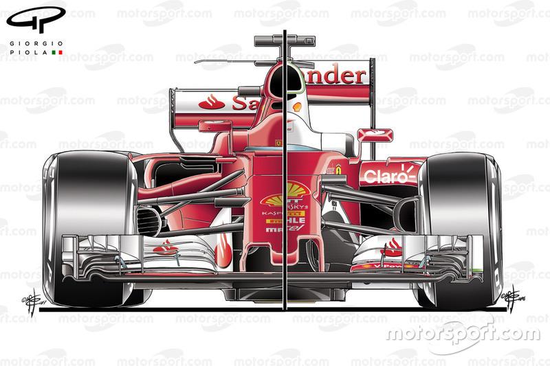 Comparaison de la vue avant de la Ferrari SF70H avec la SF16-H