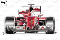 Ferrari SF70H and SF16-H front view comparison