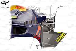 Red Bull side conditioner, Canadian GP