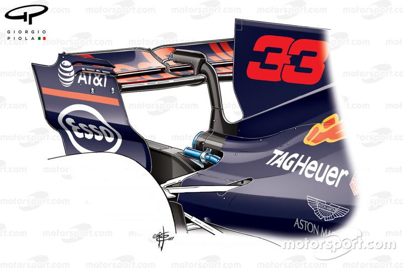 Red Bull RB13 ala trasera, coche de Max Verstappen, GP de Bélgica