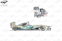 Mercedes W03 side view showing pipework running through car for double DRS, upper image W01 with F-Duct for comparison