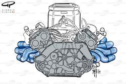 Sauber C18 engine