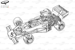 McLaren M23 1974 detailed overview