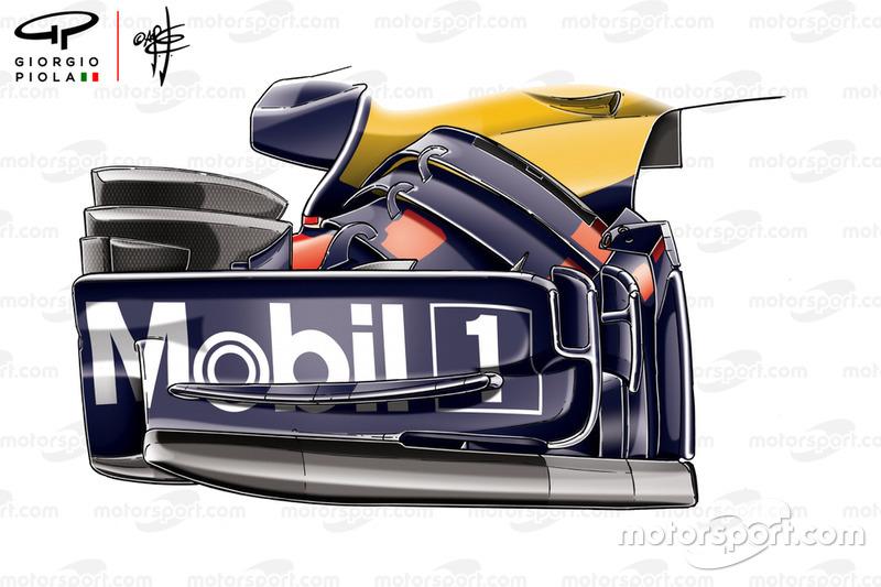 Переднє антикрило Red Bull RB14, Сочі
