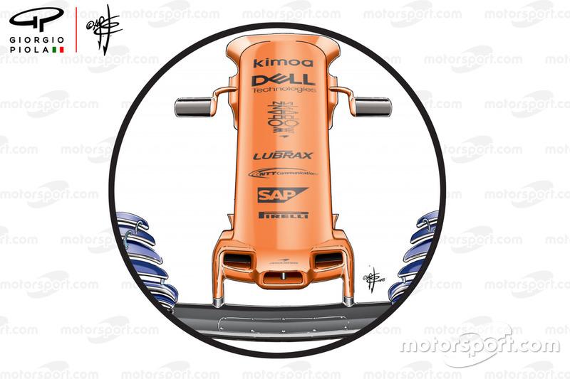 Nez de la McLaren MCL33, GP des États-Unis