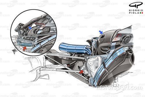 Formel 1 2015