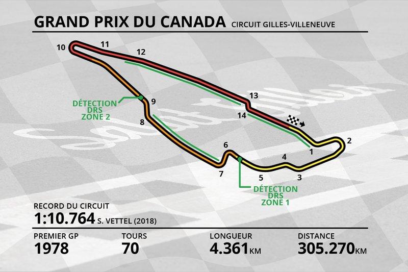 Le plan du circuit Gilles-Villeneuve