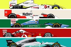 Winningest F1 cars