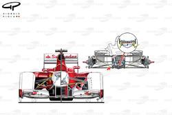 Ferrari F2012 pull rod front suspension compared with F138 push rod suspension
