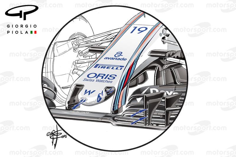 Williams FW38 winglets