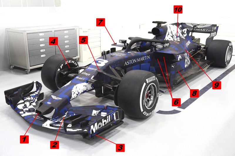 Red Bull RB14 teknik detaylar