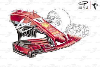 Ferrari SF71H, ala anteriore