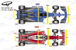 Vergelijking 2016-2017 (bovenaf)