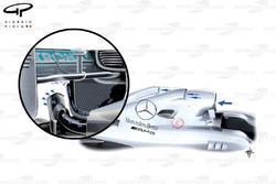 Mercedes W04 double DRS