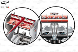 McLaren MP4-25 F-Duct (left inset) MP4-24 slotted wing (right, inset)