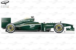 Lotus Racing T127 side view