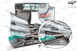 Mercedes W03 exhaust, returned to old exhaust solution (inset) and revealed a new centreline DRS actuator pod similar to the rest of the field rather than being enclosed within the endplate