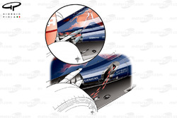 Toro Rosso STR7 new exhaust, compared with previous specification inset