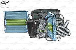 Moteur et système de refroidissement de la McLaren MP4-15