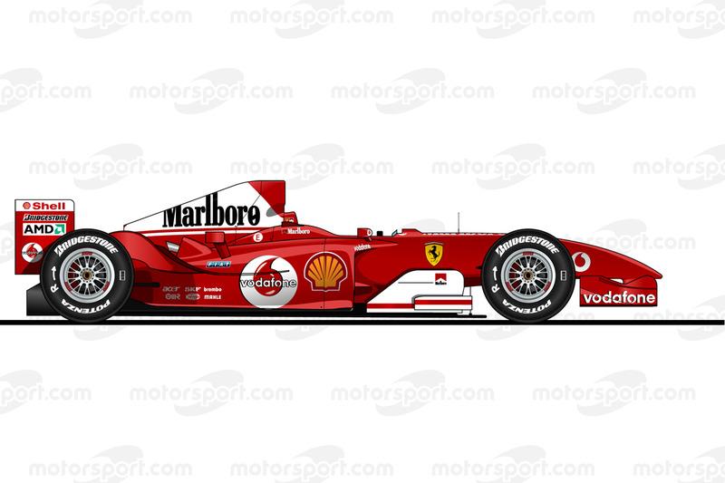 El Ferrari F2004 conducido por Michael Schumacher en 2004. Prohibida la reproducción, Motorsport.com