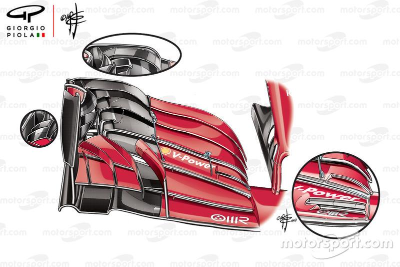 Порівняння передніх антикрил Ferrari SF71H