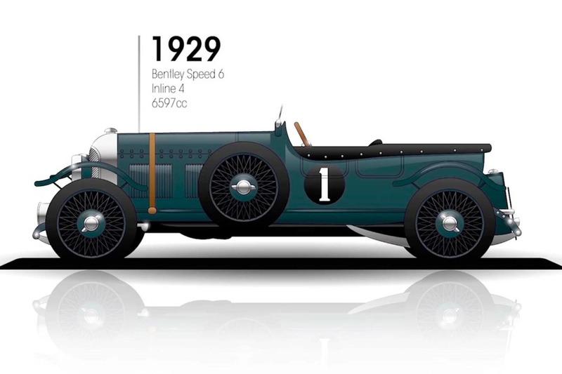 1929: Bentley Speed 6