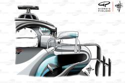Mercedes AMG F1 W09, comparazione del posizionamento dello specchietto