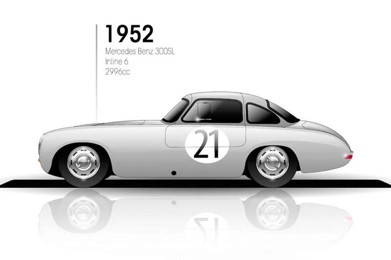 1952: Mercedes-Benz 300SL