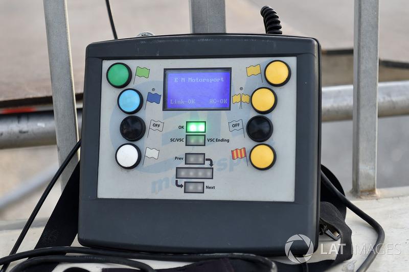 Panel kontrol elektrik untuk sinyal bendera
