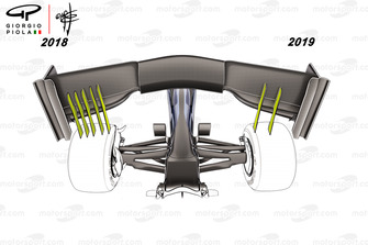 2018 vs 2019 rules, front wing comparison, bottom view